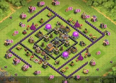 Base Coc Th 8 Terbaik Dan Terlengkap Clash Of Clans Alwayruz