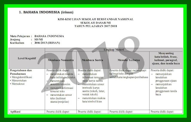 Download Kisi-Kisi UAS/UN SD/MI Tahun 2018/2019