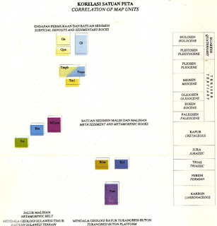 Kolom Stratigrafi Peta Geologi Lembar Kolaka, Sulawesi