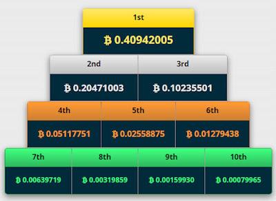 premios loteria freebitcoin