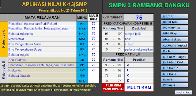 gambar aplikasi rapor dan penilaian k13 smp revisi