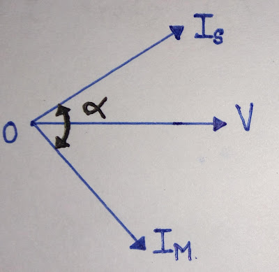 capacitor-start induction motor phasor diagram