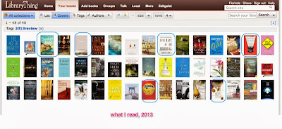 Books of the Year 3rsBlog 2013