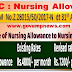 7th CPC : Nursing Allowance @ 7,200/- p.m. to the Nursing Personnel - MoH&FW OM