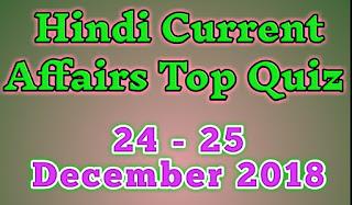 Hindi Current Affairs Top Quiz