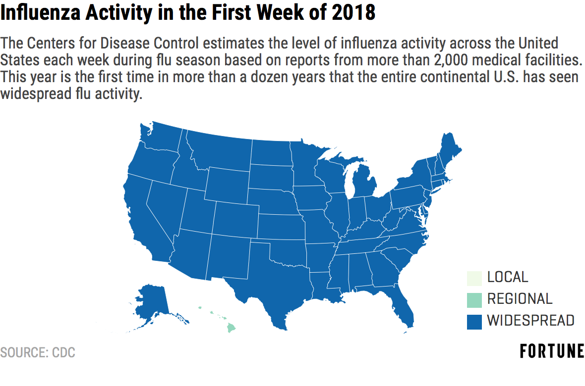 cdc map on the spread of flu in first week of jan