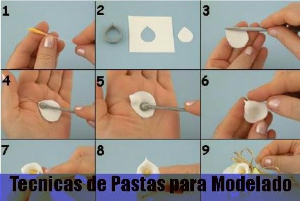 Secretos del Modelado. Tipo de Pastas y Tecnicas