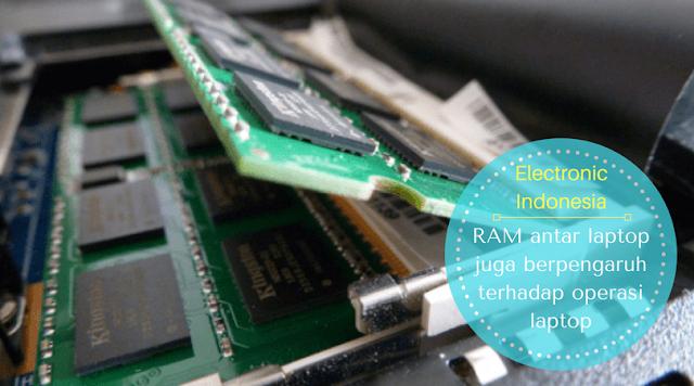 RAM antar laptop juga berpengaruh terhadap operasi laptop