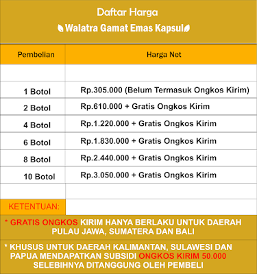 agen-walatra-gamat-emas-kapsul-kabupaten-batang