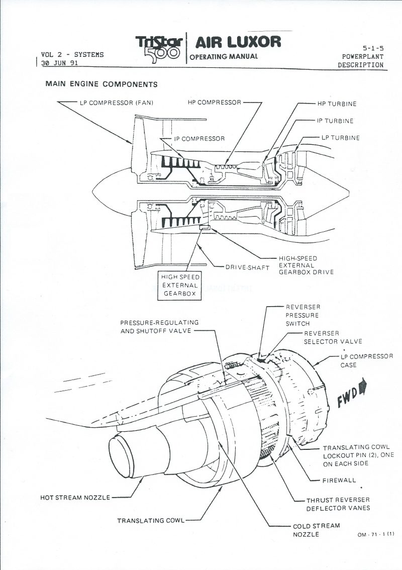 hight resolution of rb211 main engine components