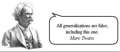 3 Contoh Generalisasi Fungsi Sejarah Smansa Edu