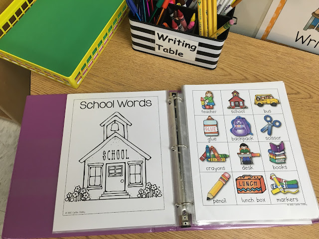 Incorporate writing concepts into your kindergarteners' daily routines with a Writing Center! One Teacher-Author shares her tips for what to include.