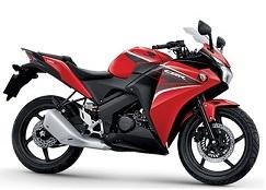 Kredit Motor Honda CBR Bekasi