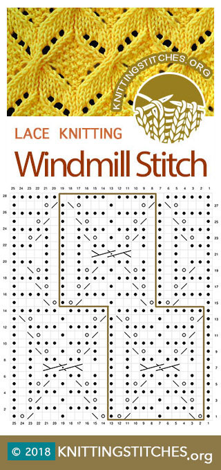 Windmill Lace Cable Knitting Stitch Pattern. Knitting Chart. Lace Chart. Windmill knitting chart.