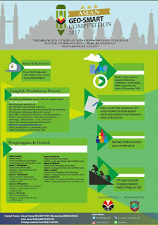 ASEAN Geo-Smart Competition 2017