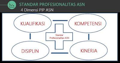 Petunjuk pengisian IP ASN