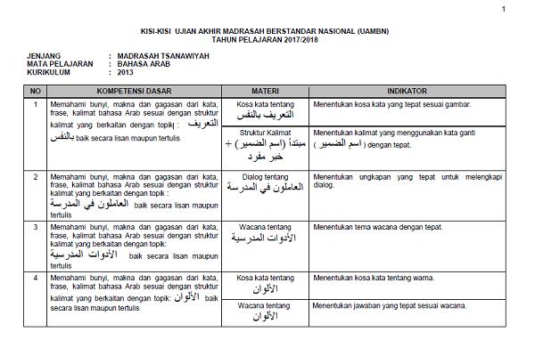 Kisi Kisi Uambn Pai Dan Bahasa Arab Mts Tahun 2017 2018 Kurikulum 2013 Pendidikan