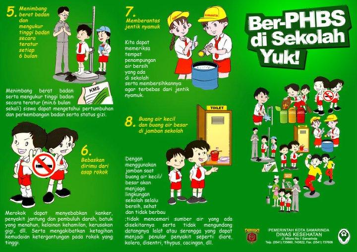 PHBS Di Sekolah Dasar Kabupaten Tabalong