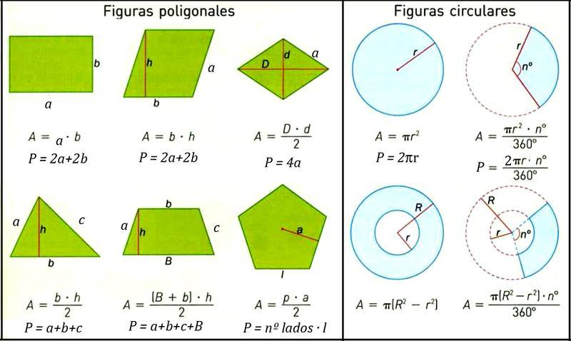 Geometria para novatos for Las formas geometricas