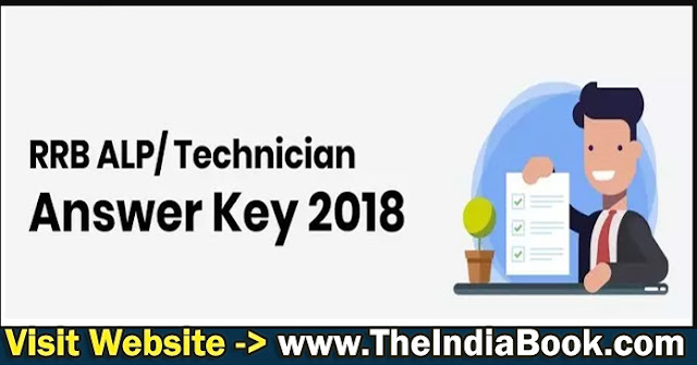 RRB ALP, Technician Exam 2018 Answer Key Released Here's Direct Link
