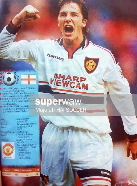 David Beckham (Manchester United 1997)