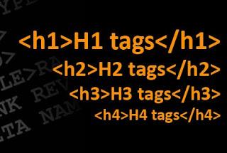 Cara Memasang Tag Heading