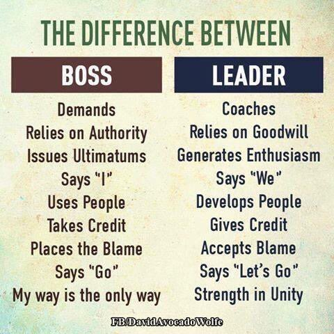What Great Leaders Do Differently 2016