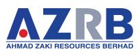 Kerja Kosong AZRB 2015