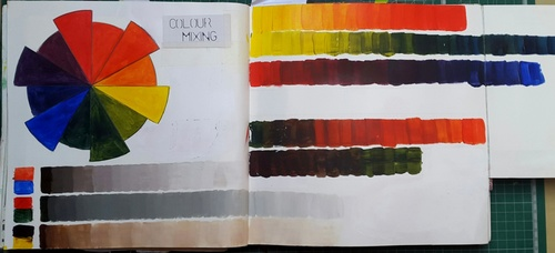 Whoopidooings - Stage 1 - Rotations Sketchbook - Colour Chart