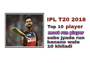 IPL Most Runs Player 2018 In Hindi