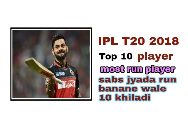 IPL Most Runs Player 2018 In Hindi