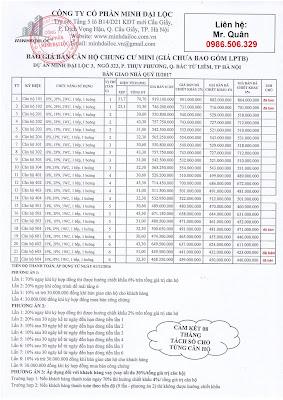 Giá bán chung cư mini Minh Đại Lộc 3