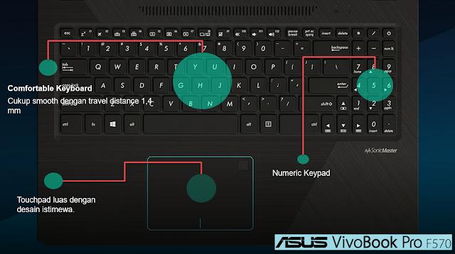 Asus VivoBook Pro F570