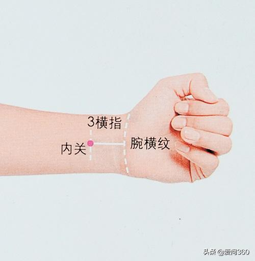 對高血壓有幫助的幾個穴位,常按按減輕並發可能性(降血壓)