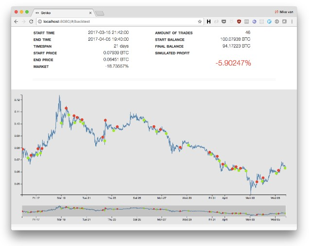 gekko cryptocurrency trading bot
