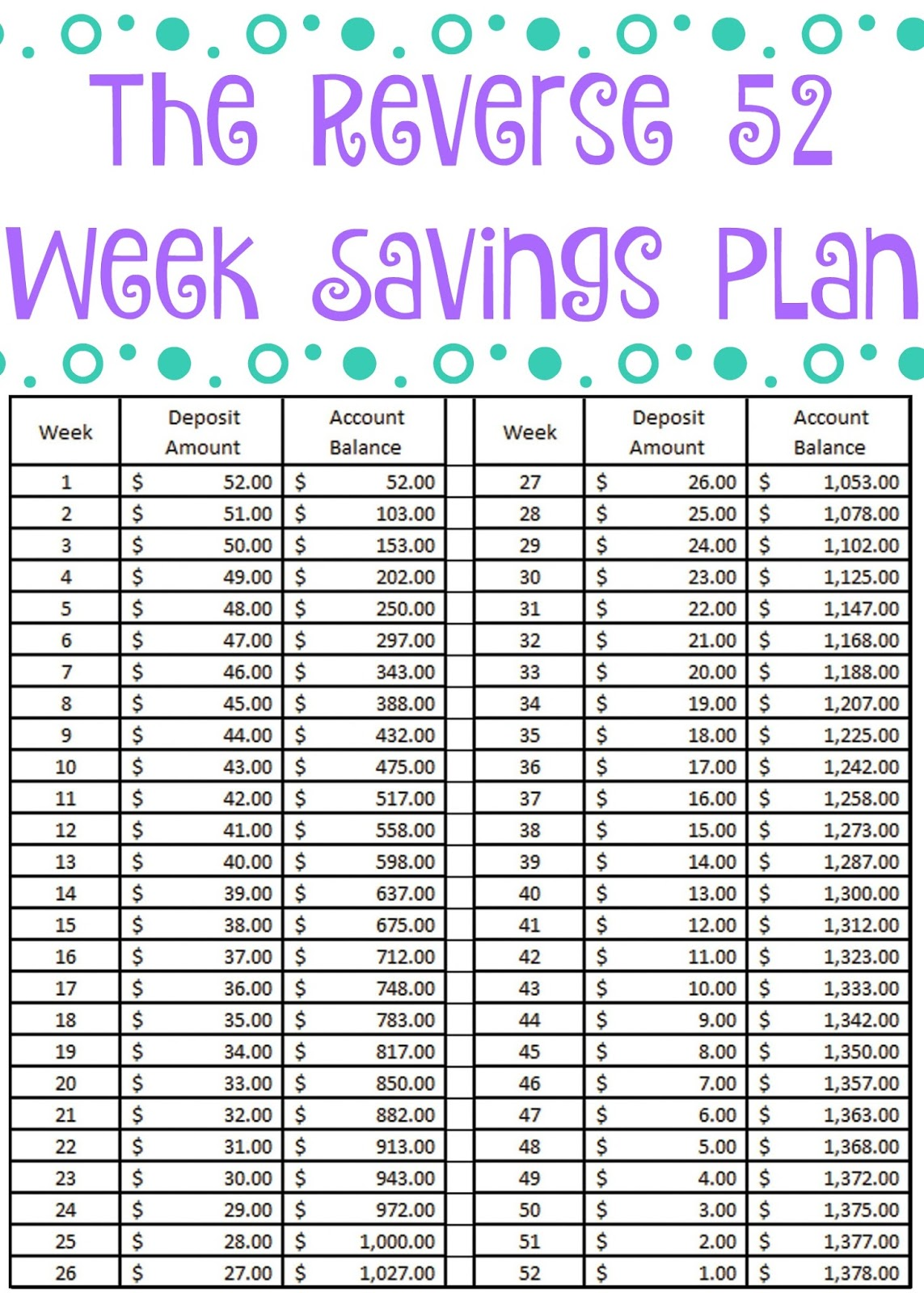 This is an image of Superb 52 Week Challenge Printable