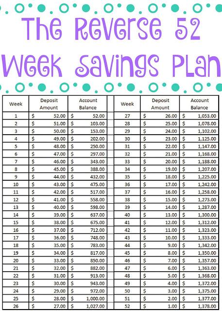 Fabulous image regarding 26 week savings plan printable