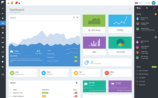 Download nifty 25 responsive admin template dfbootstrap download nifty 25 responsive admin template maxwellsz