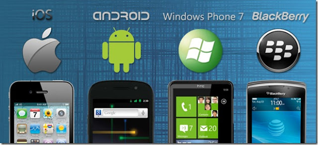 Different Mobile Operating Systems