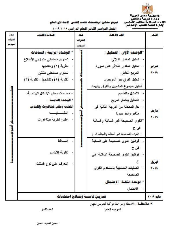 توزيع منهج الرياضيات للمرحلة الإعدادية للعام ٢٠١٨ / ٢٠١٩ 1_004