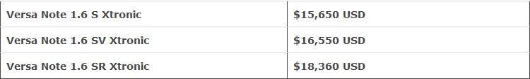 2019 Nissan Versa Note pricing