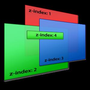 Thuộc tính z-index