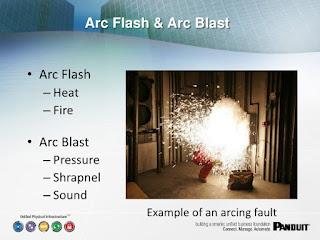 Arc Flash Training PowerPoint