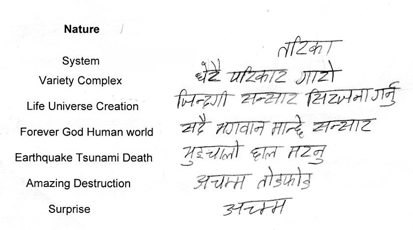 94 POETRY MEANING IN NEPALI