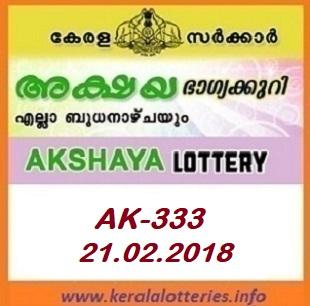 AKSHAYA (AK-333) LOTTERY RESSULT