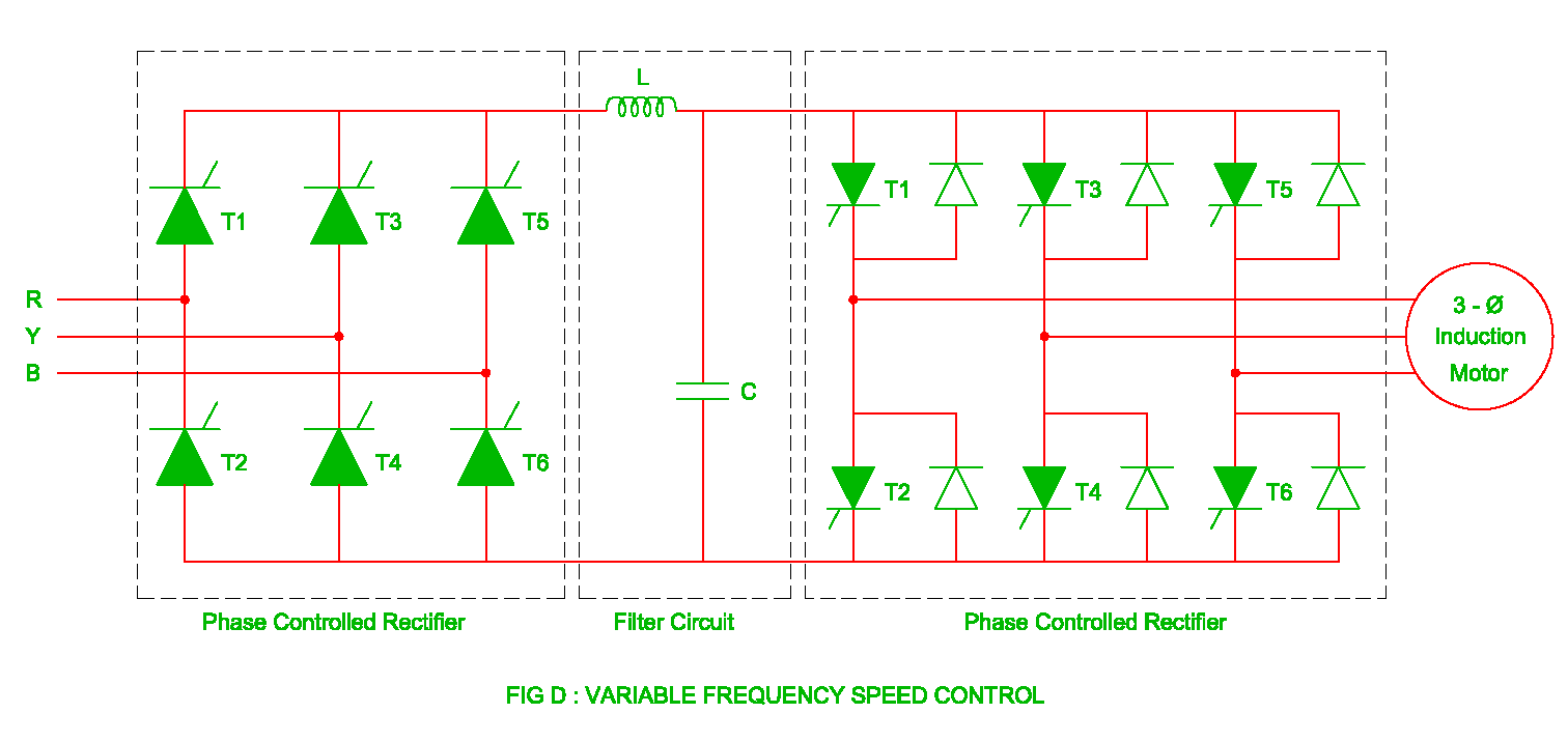 Stator Frequency Control Of Induction Motor