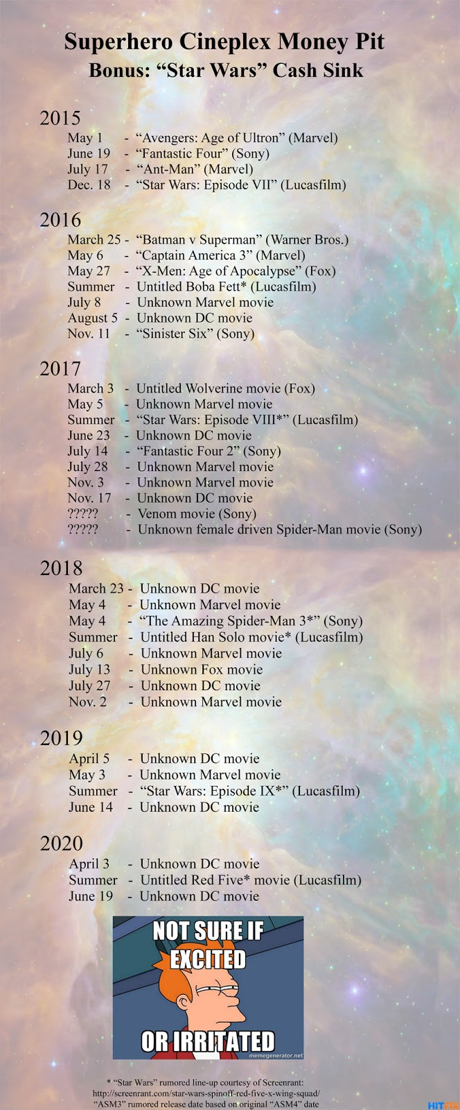 List Of Every Superhero Movie Coming Out Through 2020