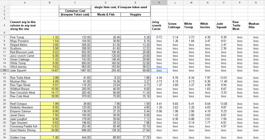 Real Estate Market Analysis Spreadsheet For Flipping Houses Greenlawn NY