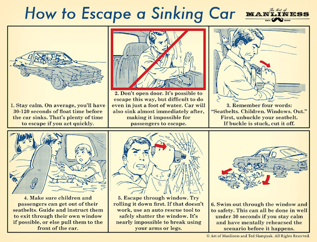 Survival Skills: Escaping A Car That Is Sinking