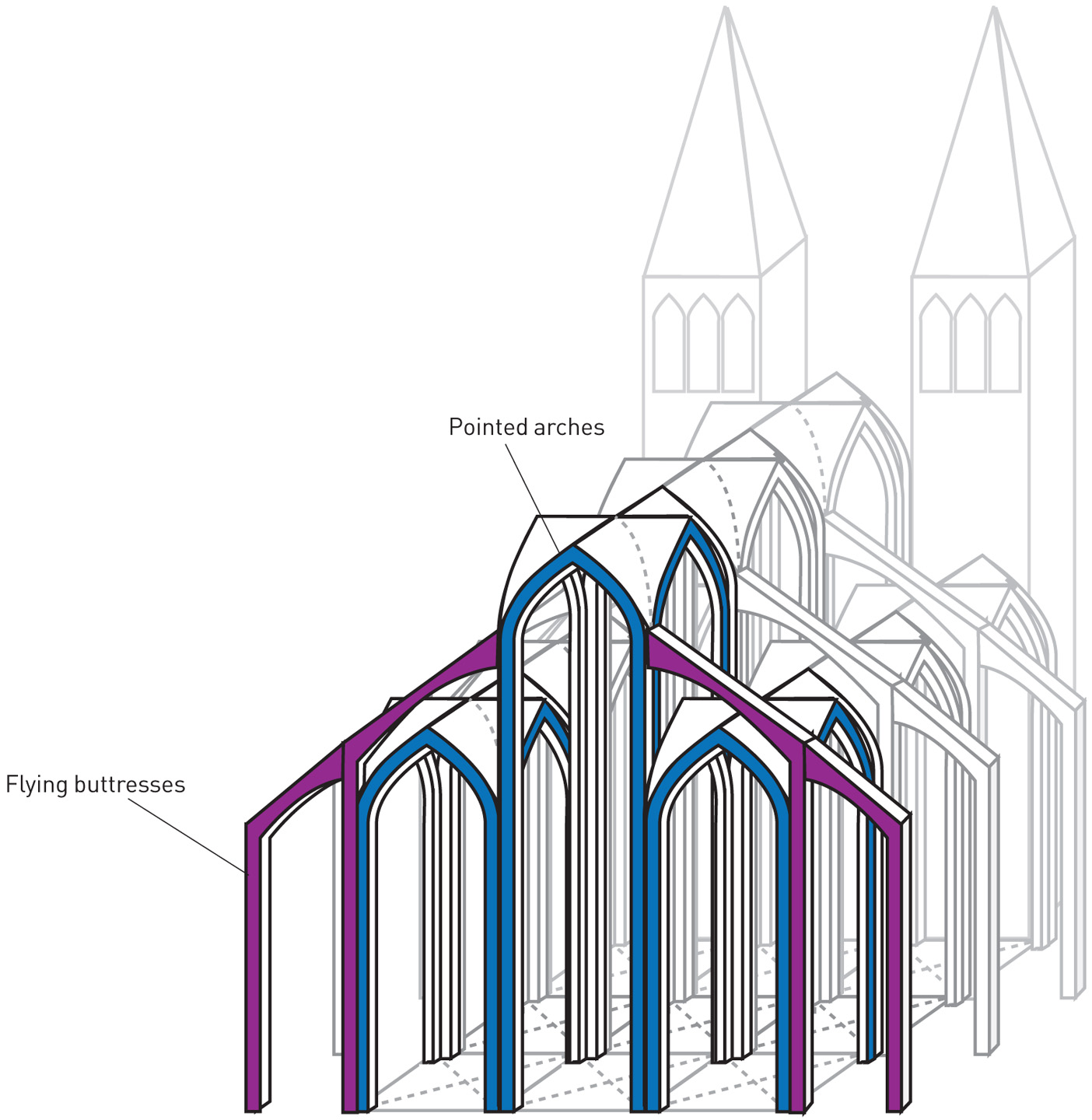 cathedral architecture gothic arches diagram how do you draw a stem and leaf dh 07 cathedrals arms 322 ides